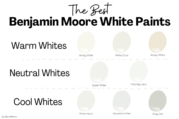 The Best BM Warm, Cool and Neutral White Paints