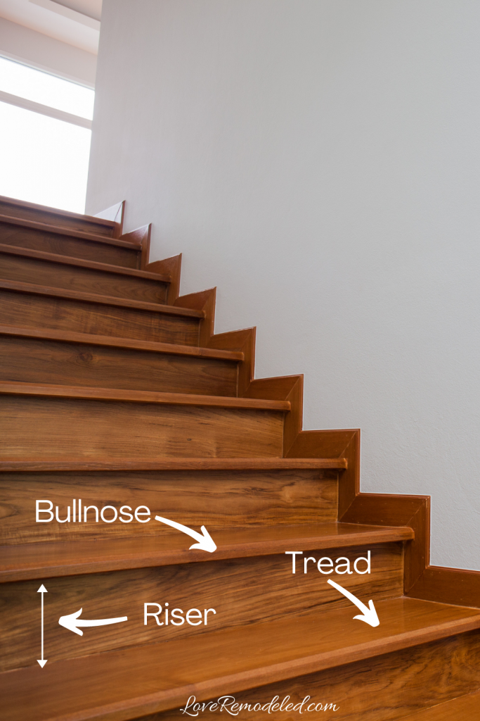 installing a stair runner - stair parts explained
