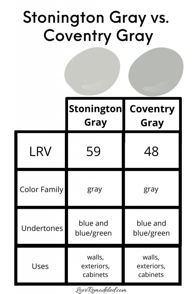 Stonington Gray vs. Coventry Gray
