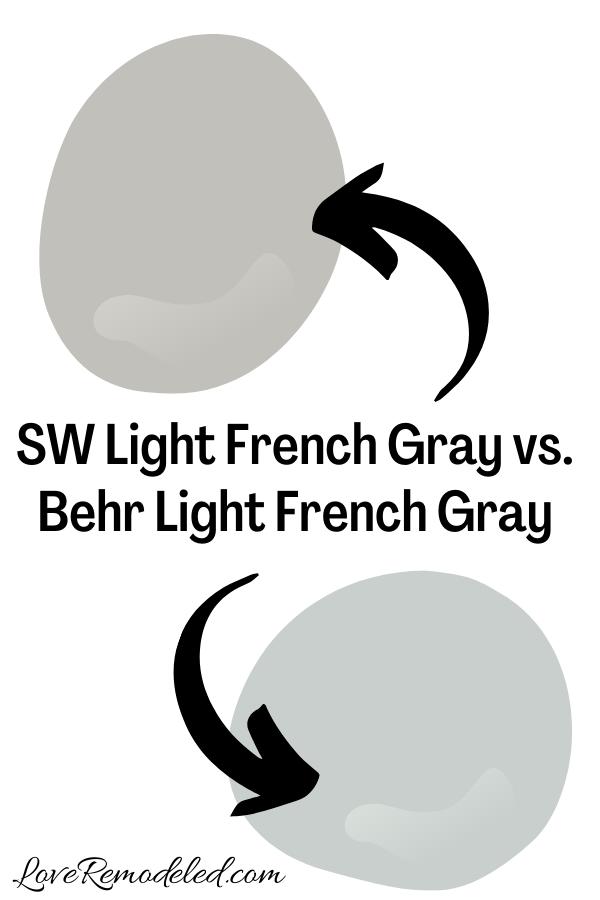 Sherwin Williams Light French Gray vs. Behr Light French Gray