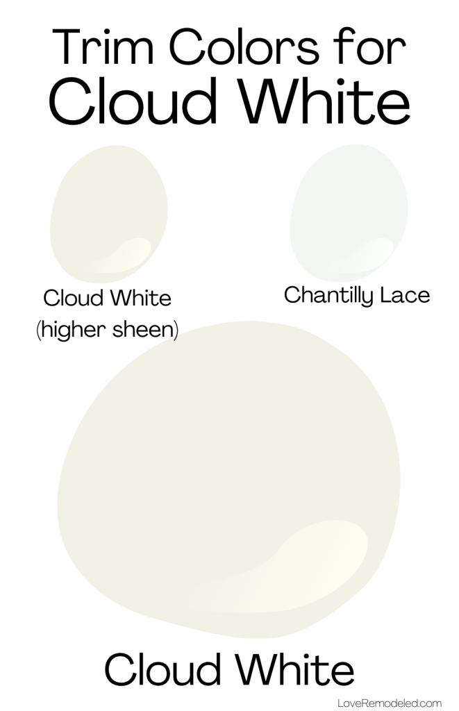 Benjamin Moore Cloud White Trim Colors